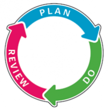 Plan-Do-Review_0